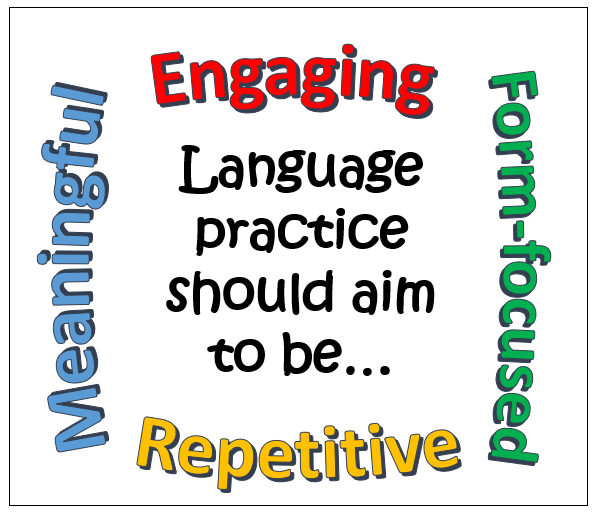 Languages are best learned through an engaging and repeated exchange of meaningful messages with a focus on form