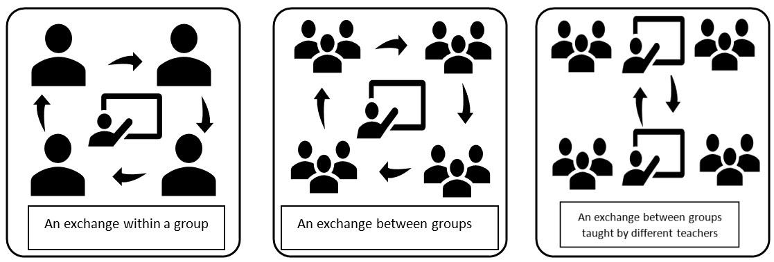 pen pal exchange project virtual writing tutor blog