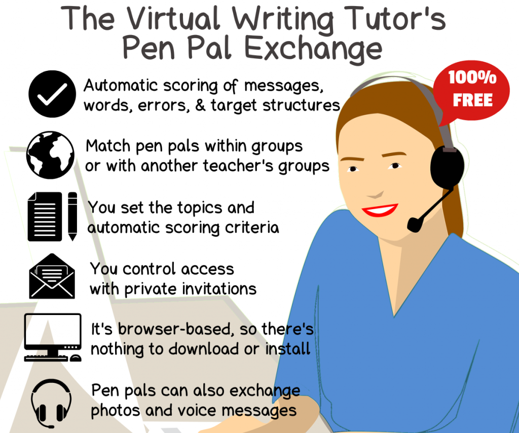 Virtual Writing Tutor's Pen Pal Exchange