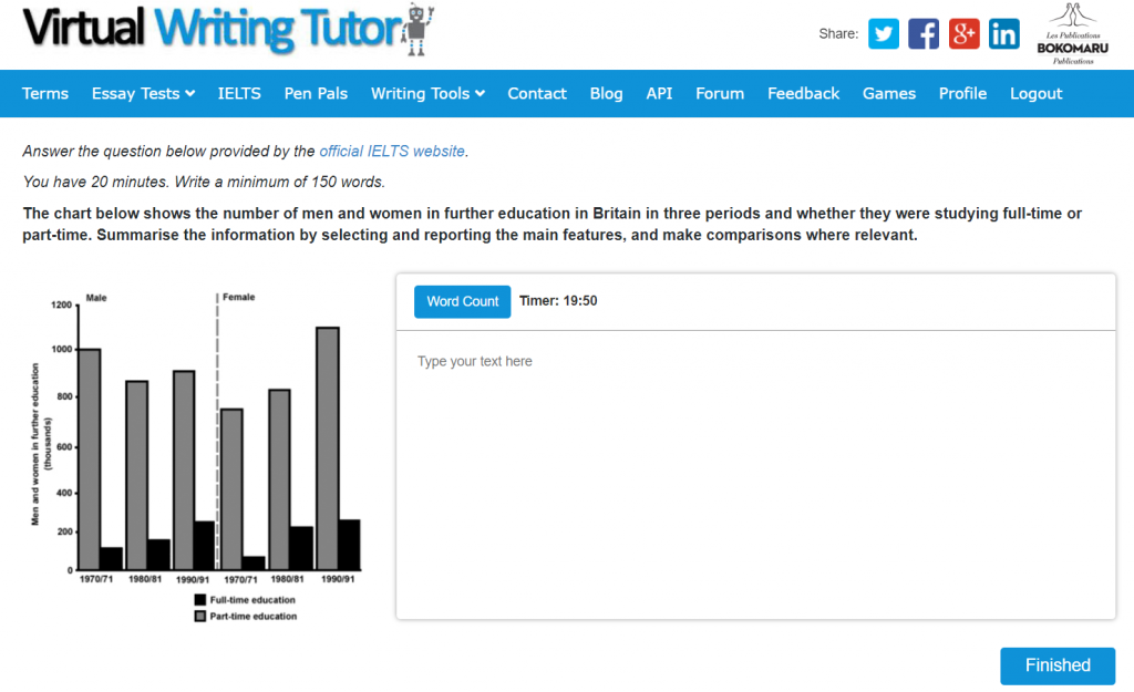 Automated IELTS essay evaluations
